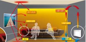 radiateur infrarouge lointain trouvez le meilleur prix sur voir avant d 39 acheter. Black Bedroom Furniture Sets. Home Design Ideas